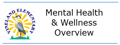 Mental Health and Wellness Overview